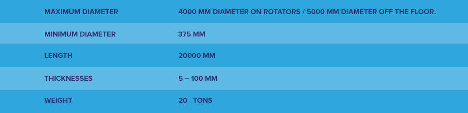 Welded Cylinders Capacity