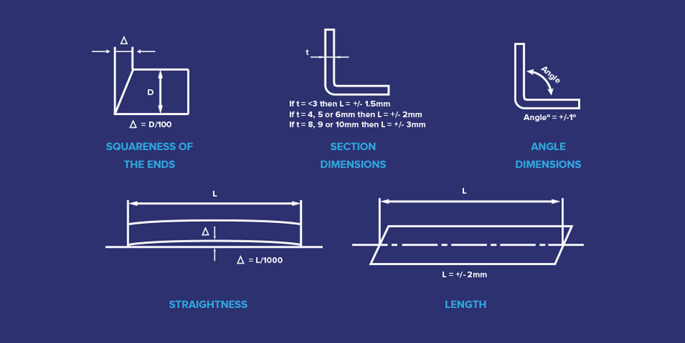 Press Braking Tolerances